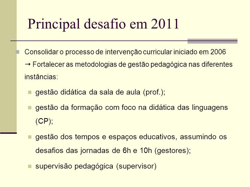 Principal desafio em 2011 Consolidar o processo de intervenção curricular iniciado em 2006 Fortalecer as metodologias de gestão pedagógica nas diferen