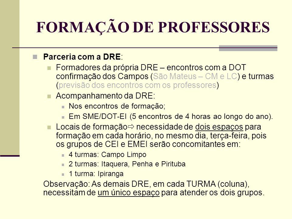 FORMAÇÃO DE PROFESSORES Parceria com a DRE: Formadores da própria DRE – encontros com a DOT confirmação dos Campos (São Mateus – CM e LC) e turmas (pr