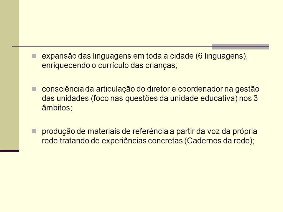 expansão das linguagens em toda a cidade (6 linguagens), enriquecendo o currículo das crianças; consciência da articulação do diretor e coordenador na