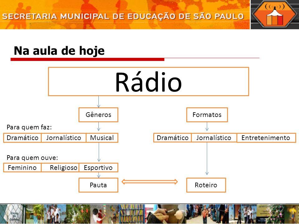 Na aula de hoje Rádio GênerosFormatos DramáticoJornalísticoMusical PautaRoteiro Entretenimento DramáticoJornalístico FemininoReligiosoEsportivo Para q