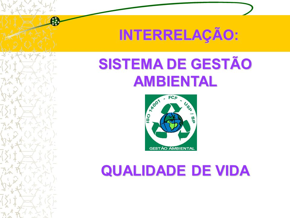 INTERRELAÇÃO: SISTEMA DE GESTÃO AMBIENTAL QUALIDADE DE VIDA