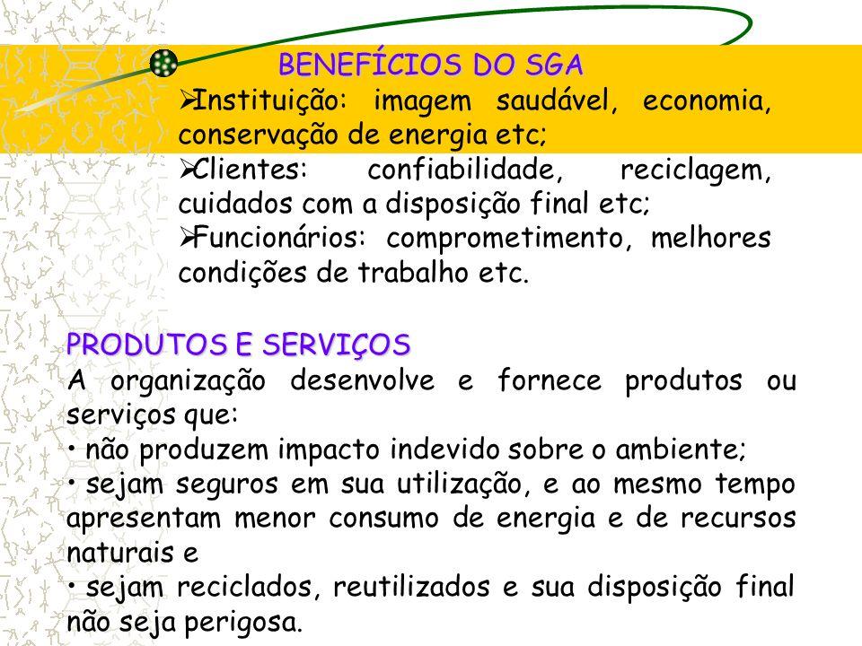 BENEFÍCIOS DO SGA Instituição: imagem saudável, economia, conservação de energia etc; Clientes: confiabilidade, reciclagem, cuidados com a disposição