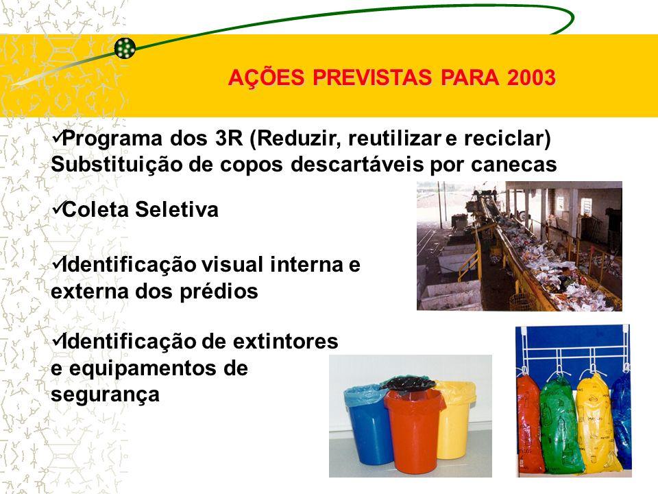 AÇÕES PREVISTAS PARA 2003 Coleta Seletiva Identificação visual interna e externa dos prédios Identificação de extintores e equipamentos de segurança P