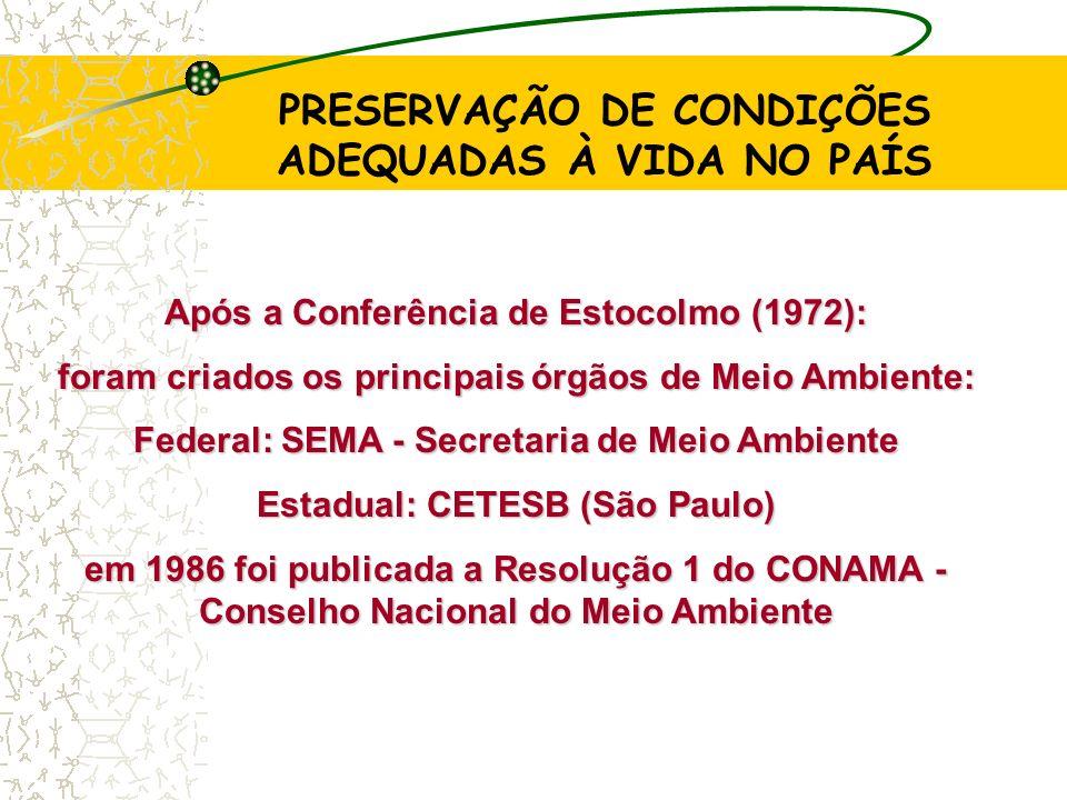 PRESERVAÇÃO DE CONDIÇÕES ADEQUADAS À VIDA NO PAÍS Após a Conferência de Estocolmo (1972): foram criados os principais órgãos de Meio Ambiente: Federal