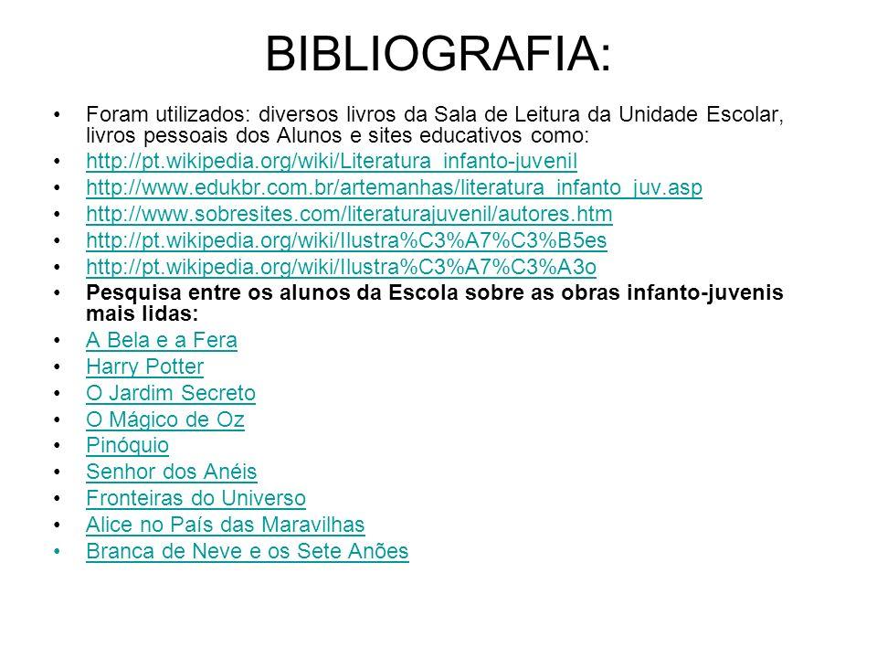 BIBLIOGRAFIA: Foram utilizados: diversos livros da Sala de Leitura da Unidade Escolar, livros pessoais dos Alunos e sites educativos como: http://pt.w