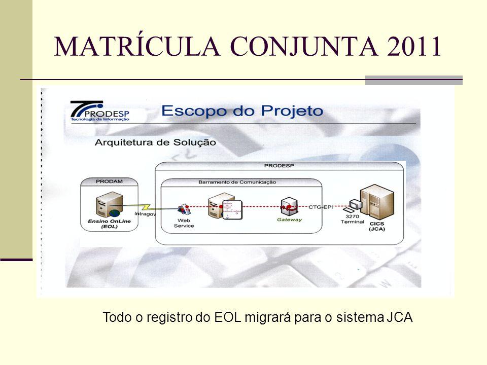 Integração entre os sistemas EOL e JCA Integração entre os sistemas EOL e JCA Cadastros registrados no EOL serão automaticamente registrados no JCA (ambiente, turma, matrícula, movimentação e parecer conclusivo de todas as etapas de ensino exceto SAP, SAAI e Atividade Complementar) Cadastros registrados no EOL serão automaticamente registrados no JCA (ambiente, turma, matrícula, movimentação e parecer conclusivo de todas as etapas de ensino exceto SAP, SAAI e Atividade Complementar) Pesquisa prévia de alunos/ matrícula no JCA Pesquisa prévia de alunos/ matrícula no JCA Compatibilização automática na escola-série mais próxima do endereço indicativo com vaga disponível até 2 km (Fundamental e EJA) Compatibilização automática na escola-série mais próxima do endereço indicativo com vaga disponível até 2 km (Fundamental e EJA) Retorno automático de dados para o EOL (escolas farão a enturmação) Retorno automático de dados para o EOL (escolas farão a enturmação) MATRÍCULA CONJUNTA 2011