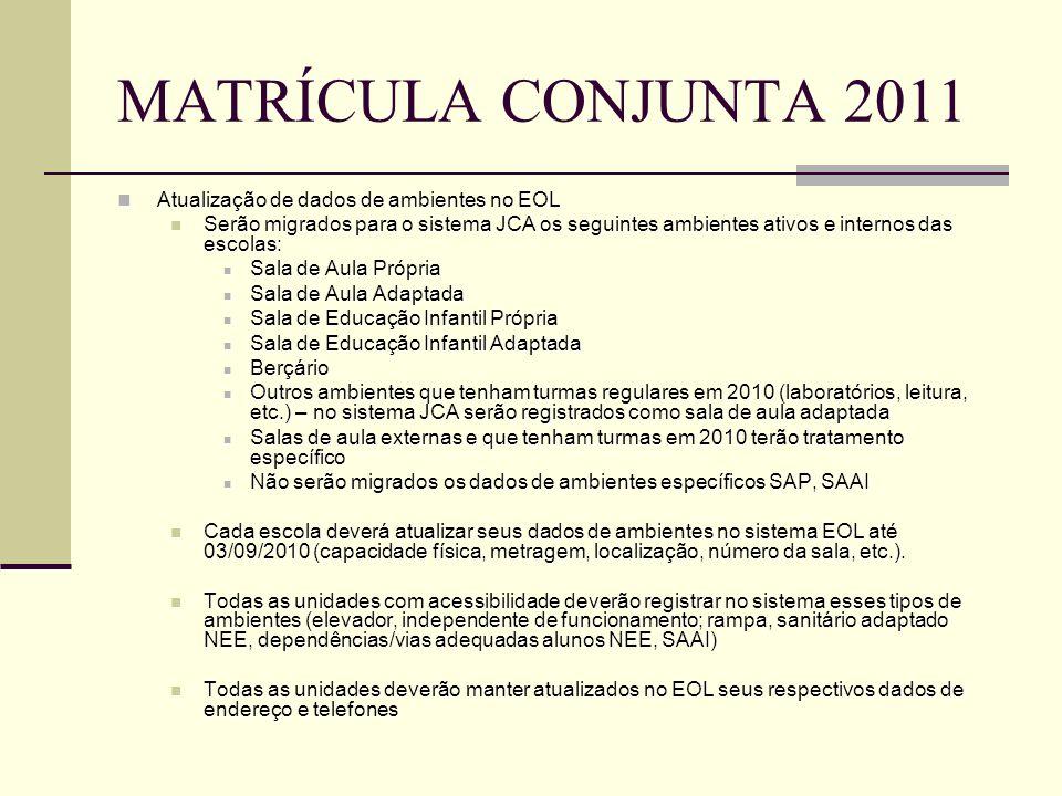 MATRÍCULA CONJUNTA 2011 Atualização de dados de ambientes no EOL Atualização de dados de ambientes no EOL Serão migrados para o sistema JCA os seguint