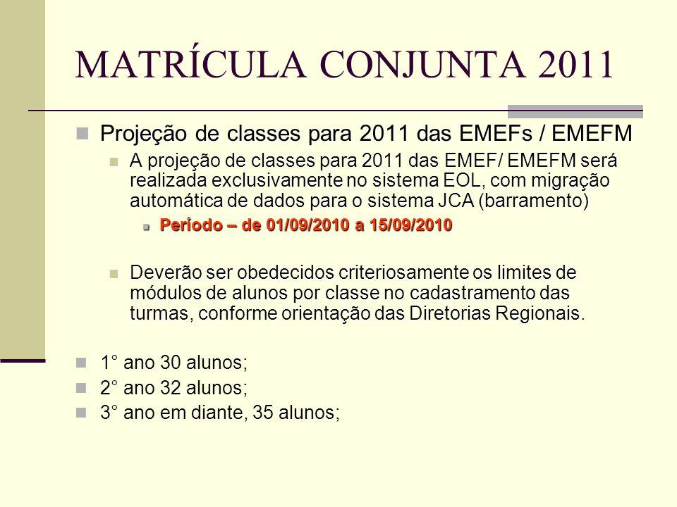 MATRÍCULA CONJUNTA 2011 Rematrícula prévia à compatibilização da Fase III Rematrícula prévia à compatibilização da Fase III As EMEFs/ EMEFMs deverão concluir as re- matrículas para 2011 no sistema EOL antes do processamento da compatibilização da Fase III, pois as vagas remanescentes poderão ser preenchidas pelos candidatos inscritos de acordo com a proximidade do endereço de referência As EMEFs/ EMEFMs deverão concluir as re- matrículas para 2011 no sistema EOL antes do processamento da compatibilização da Fase III, pois as vagas remanescentes poderão ser preenchidas pelos candidatos inscritos de acordo com a proximidade do endereço de referência Período – de 21/10/2010 a 05/11/2010 Período – de 21/10/2010 a 05/11/2010