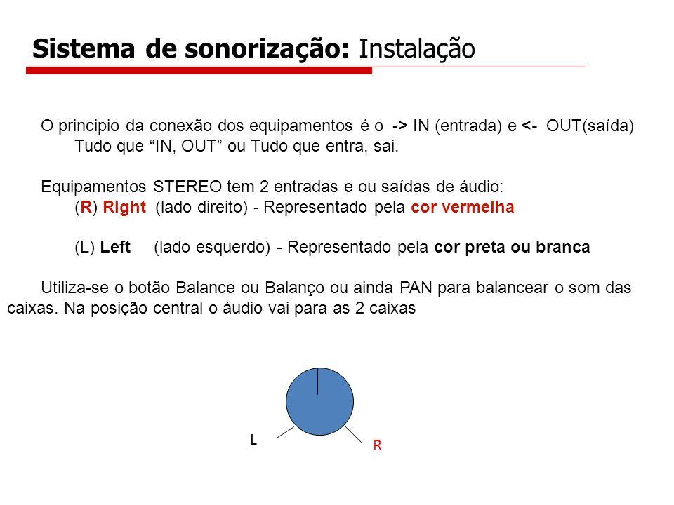 Sistema de sonorização: Instalação L R O principio da conexão dos equipamentos é o -> IN (entrada) e <- OUT(saída) Tudo que IN, OUT ou Tudo que entra,