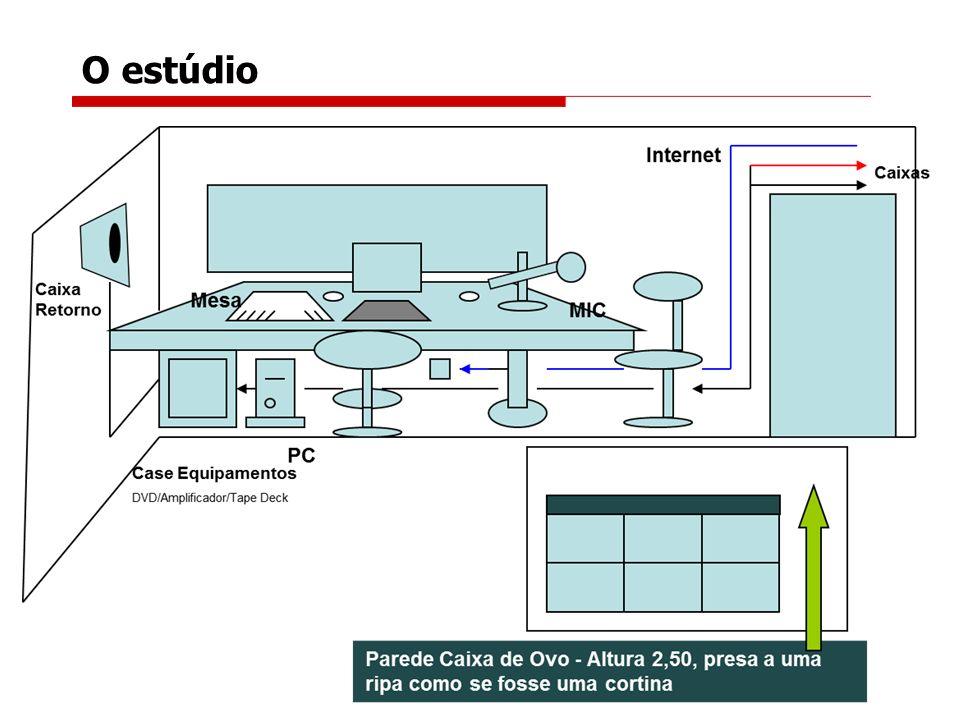 Sistema de sonorização: Adaptadores Plug P2 para P10 - Stereo Aplicações: Saídas de Fones de ouvido, Entradas de Mesas de som Line – in.