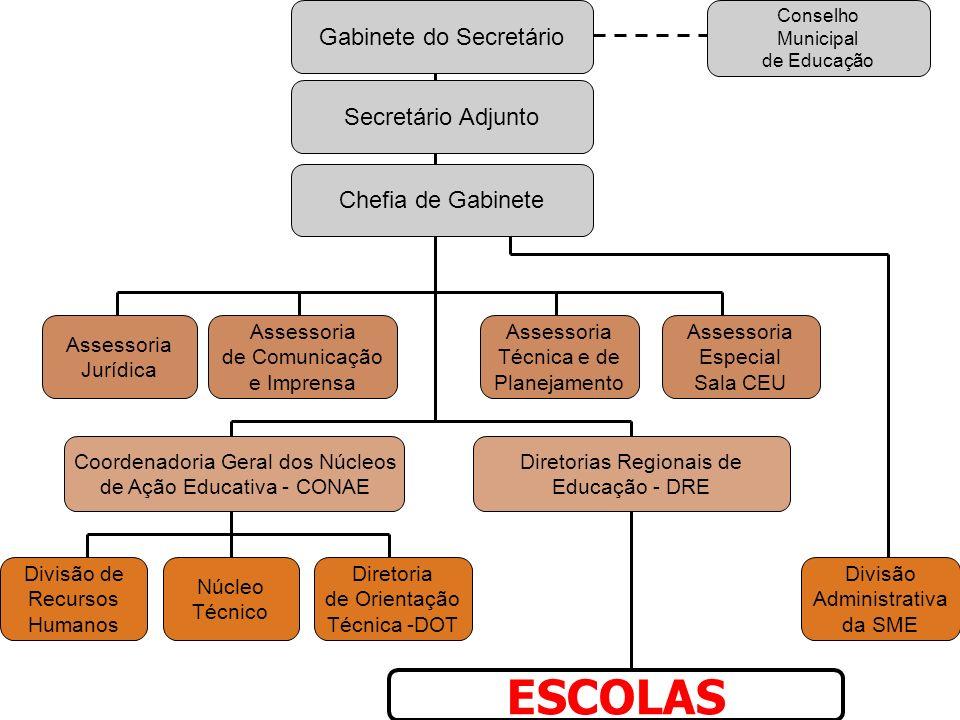 Verso da folha anterior ( 379 ) Junção de Documentos - Exemplo Folha de informação datar