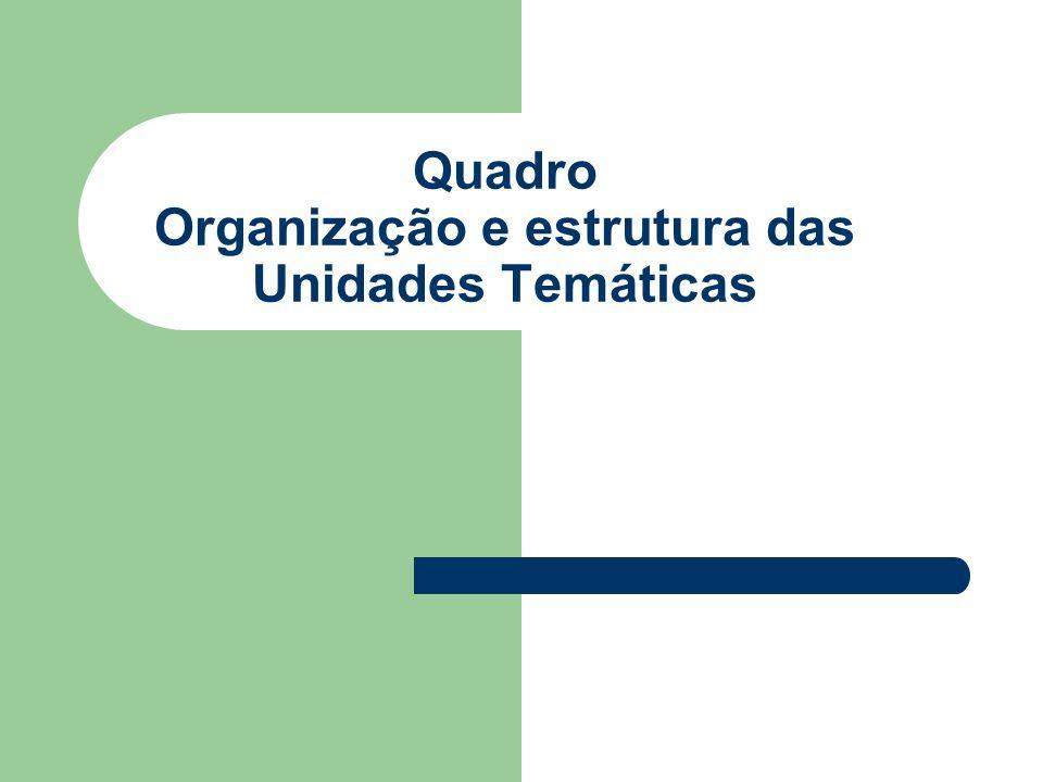 Quadro Organização e estrutura das Unidades Temáticas