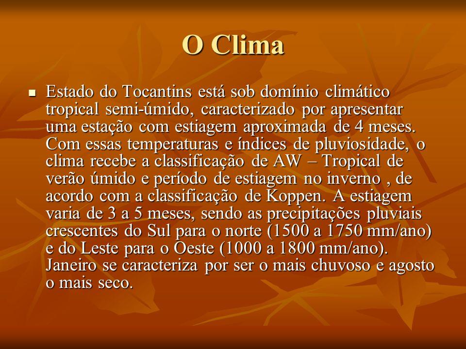O Clima Estado do Tocantins está sob domínio climático tropical semi-úmido, caracterizado por apresentar uma estação com estiagem aproximada de 4 mese