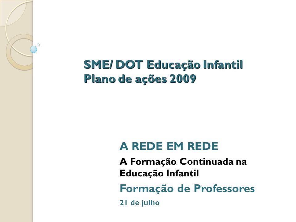 SME/ DOT Educação Infantil Plano de ações 2009 A REDE EM REDE A Formação Continuada na Educação Infantil Formação de Professores 21 de julho