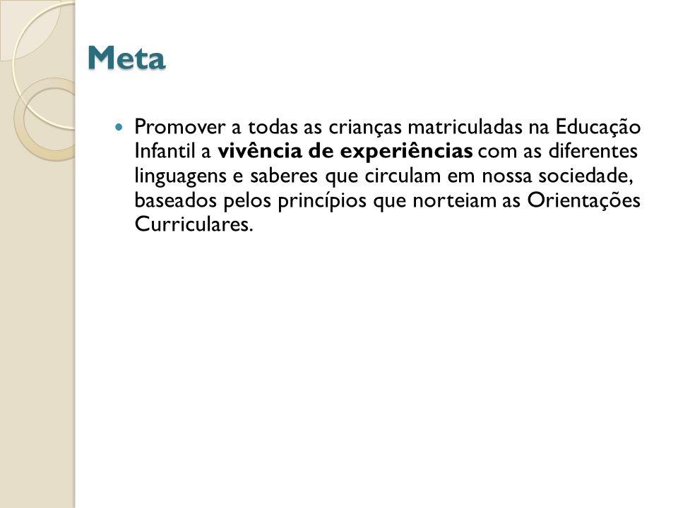 Meta Promover a todas as crianças matriculadas na Educação Infantil a vivência de experiências com as diferentes linguagens e saberes que circulam em