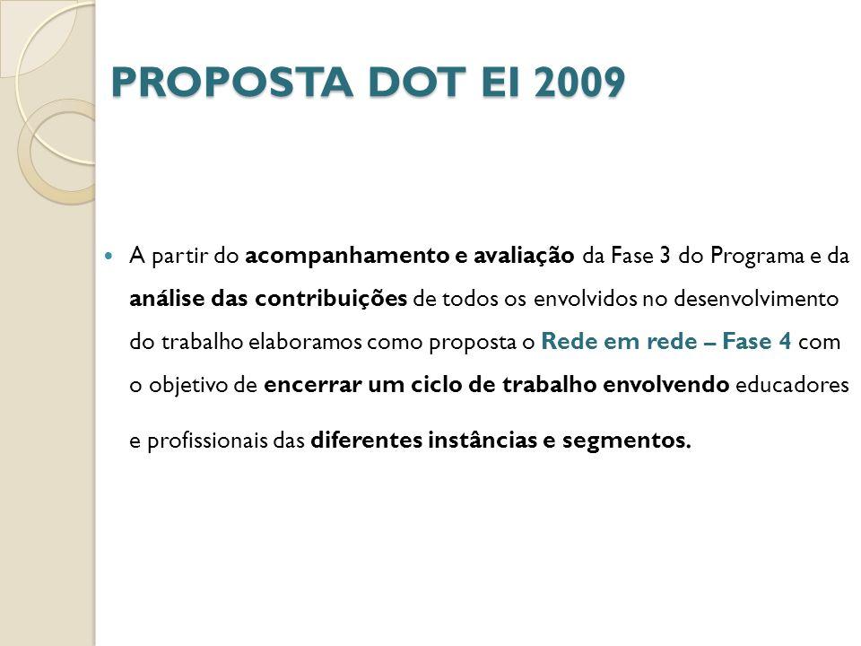 PROPOSTA DOT EI 2009 A partir do acompanhamento e avaliação da Fase 3 do Programa e da análise das contribuições de todos os envolvidos no desenvolvim