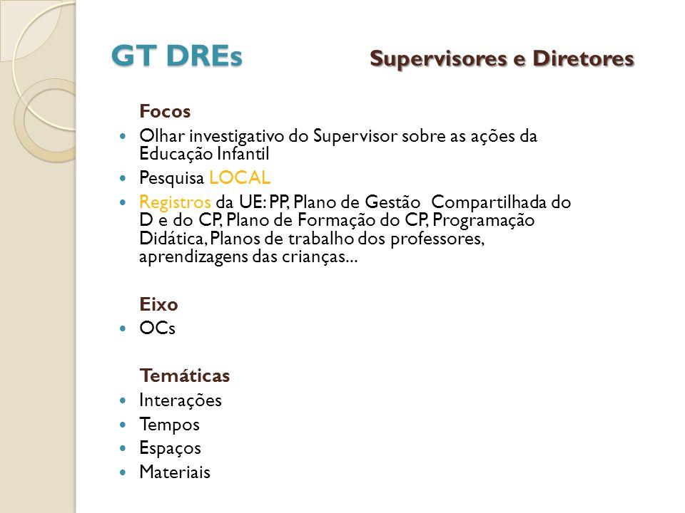 GT DREs Supervisores e Diretores Focos Olhar investigativo do Supervisor sobre as ações da Educação Infantil Pesquisa LOCAL Registros da UE: PP, Plano