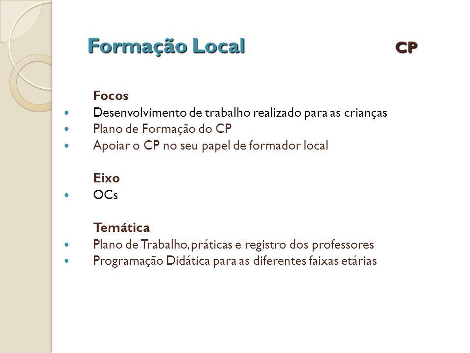 Formação Local CP Focos Desenvolvimento de trabalho realizado para as crianças Plano de Formação do CP Apoiar o CP no seu papel de formador local Eixo