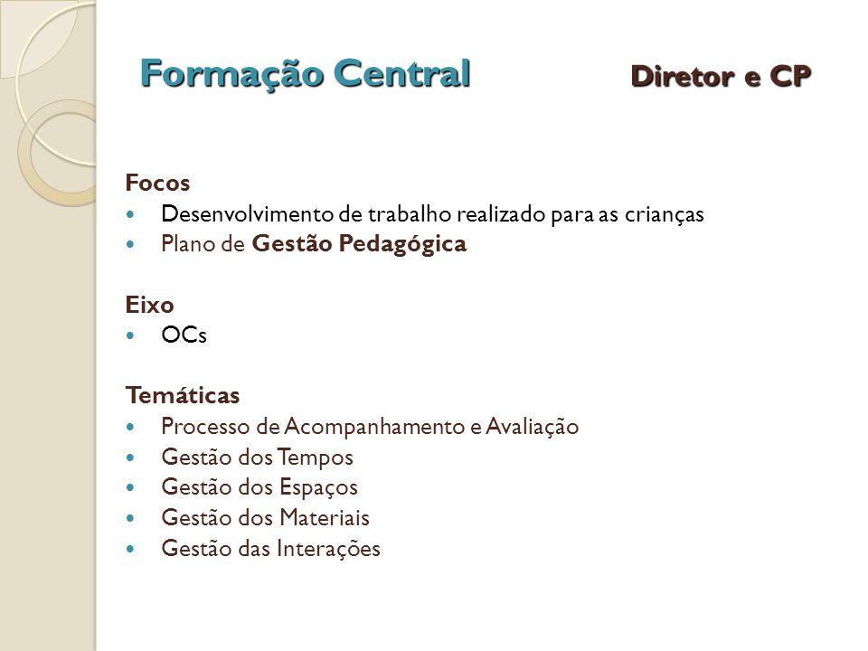 Formação Central Diretor e CP Focos Desenvolvimento de trabalho realizado para as crianças Plano de Gestão Pedagógica Eixo OCs Temáticas Processo de A