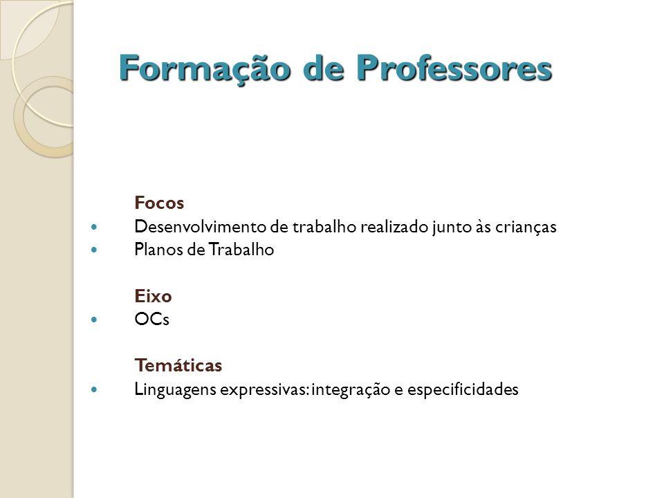 Formação de Professores Focos Desenvolvimento de trabalho realizado junto às crianças Planos de Trabalho Eixo OCs Temáticas Linguagens expressivas: in