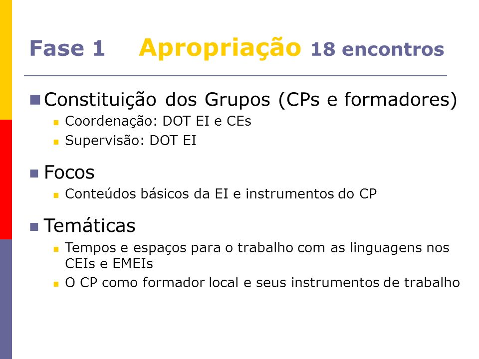 Fase 1 Apropriação 18 encontros Constituição dos Grupos (CPs e formadores) Coordenação: DOT EI e CEs Supervisão: DOT EI Focos Conteúdos básicos da EI
