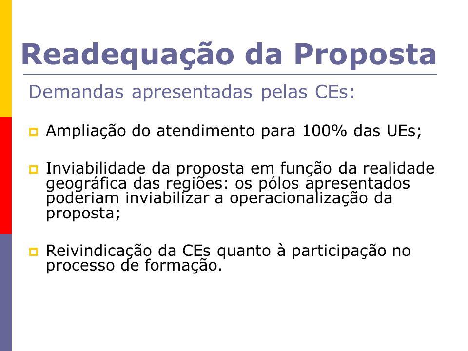 Readequação da Proposta Demandas apresentadas pelas CEs: Ampliação do atendimento para 100% das UEs; Inviabilidade da proposta em função da realidade