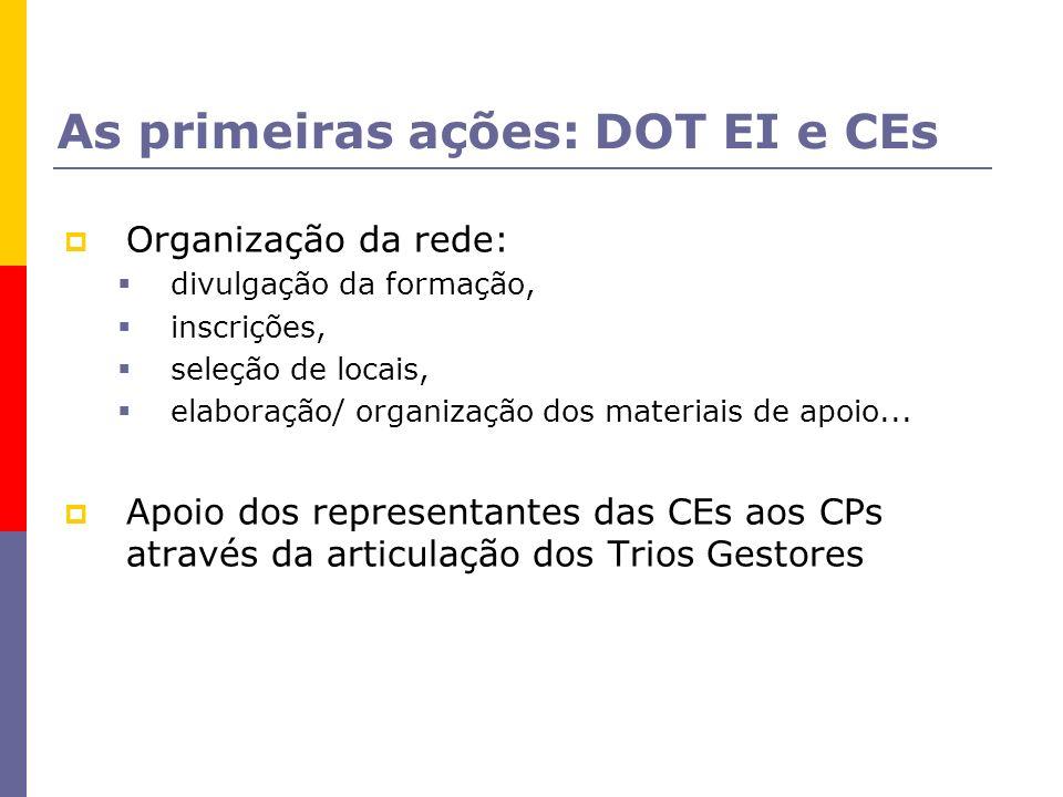 As primeiras ações: DOT EI e CEs Organização da rede: divulgação da formação, inscrições, seleção de locais, elaboração/ organização dos materiais de