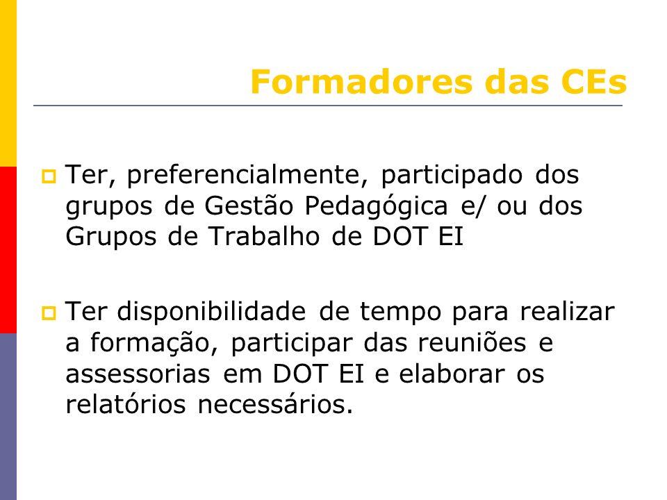 Formadores das CEs Ter, preferencialmente, participado dos grupos de Gestão Pedagógica e/ ou dos Grupos de Trabalho de DOT EI Ter disponibilidade de t