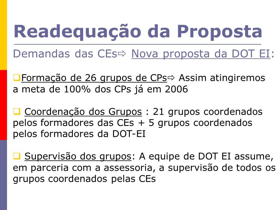 Readequação da Proposta Demandas das CEs Nova proposta da DOT EI: Formação de 26 grupos de CPs Assim atingiremos a meta de 100% dos CPs já em 2006 Coo