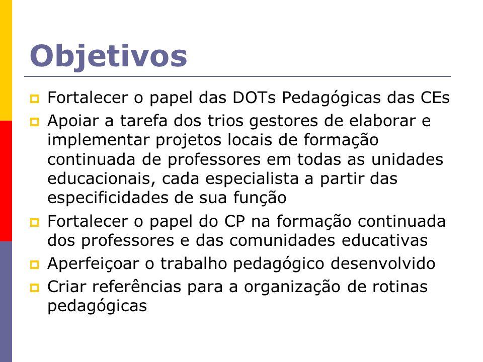 Objetivos Fortalecer o papel das DOTs Pedagógicas das CEs Apoiar a tarefa dos trios gestores de elaborar e implementar projetos locais de formação con