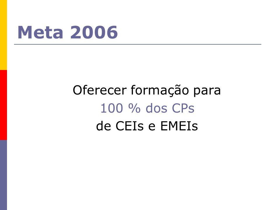 Meta 2006 Oferecer formação para 100 % dos CPs de CEIs e EMEIs