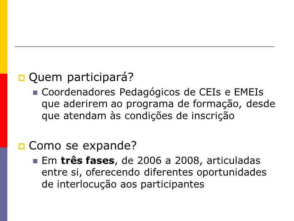 Quem participará? Coordenadores Pedagógicos de CEIs e EMEIs que aderirem ao programa de formação, desde que atendam às condições de inscrição Como se
