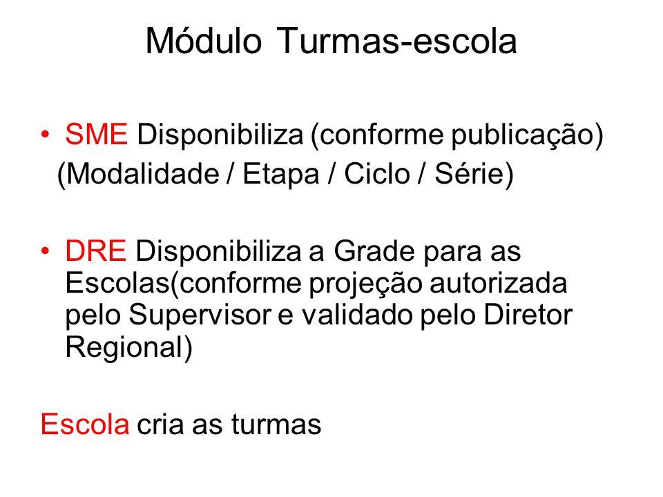 SME Disponibiliza (conforme publicação) (Modalidade / Etapa / Ciclo / Série) DRE Disponibiliza a Grade para as Escolas(conforme projeção autorizada pe