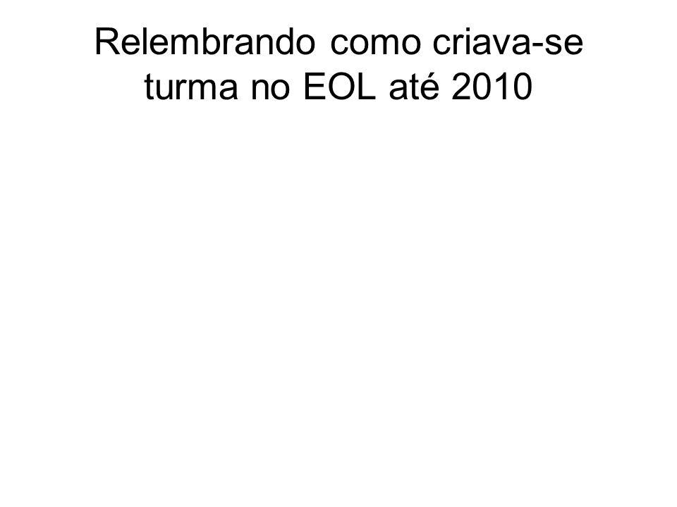 Relembrando como criava-se turma no EOL até 2010