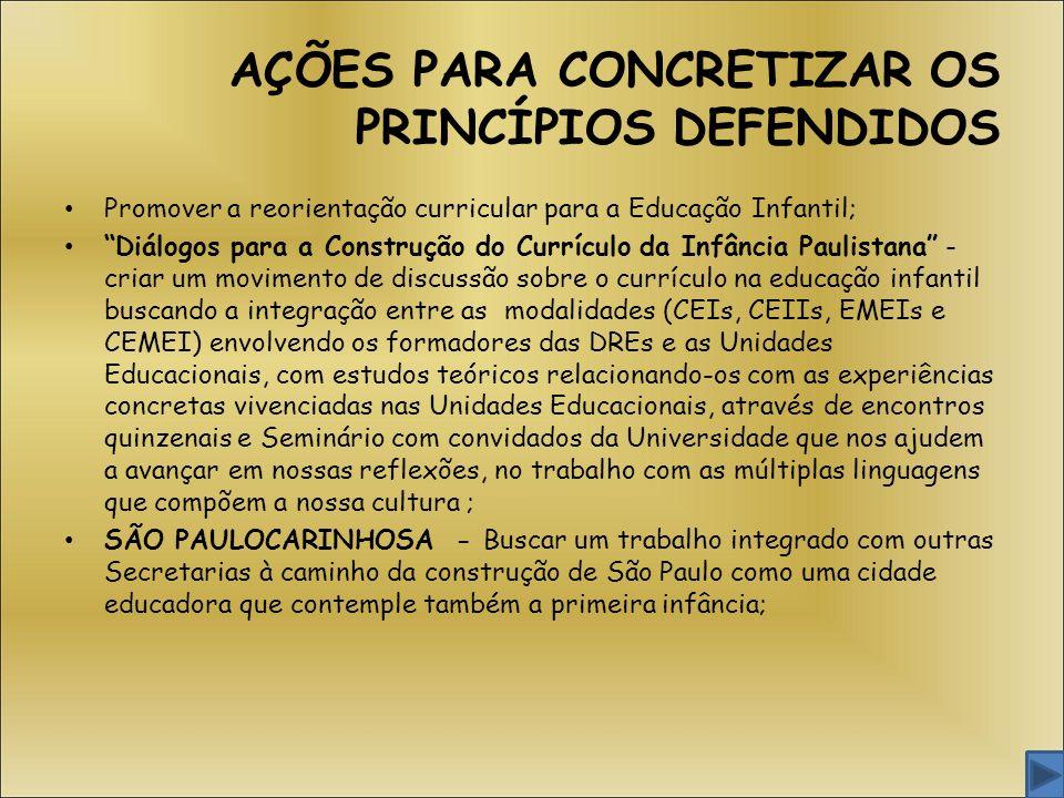 AÇÕES PARA CONCRETIZAR OS PRINCÍPIOS DEFENDIDOS Promover a reorientação curricular para a Educação Infantil; Diálogos para a Construção do Currículo d