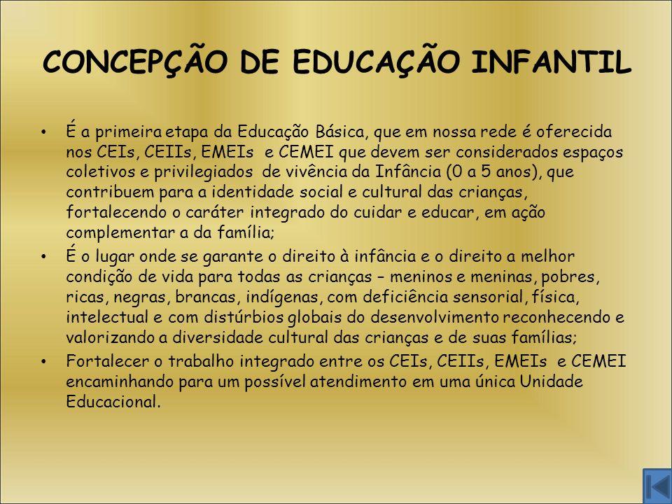 CONCEPÇÃO DE EDUCAÇÃO INFANTIL É a primeira etapa da Educação Básica, que em nossa rede é oferecida nos CEIs, CEIIs, EMEIs e CEMEI que devem ser consi