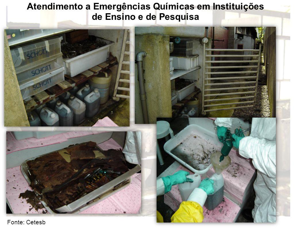 Atendimento a Emergências Químicas em Instituições de Ensino e de Pesquisa Fonte: Cetesb