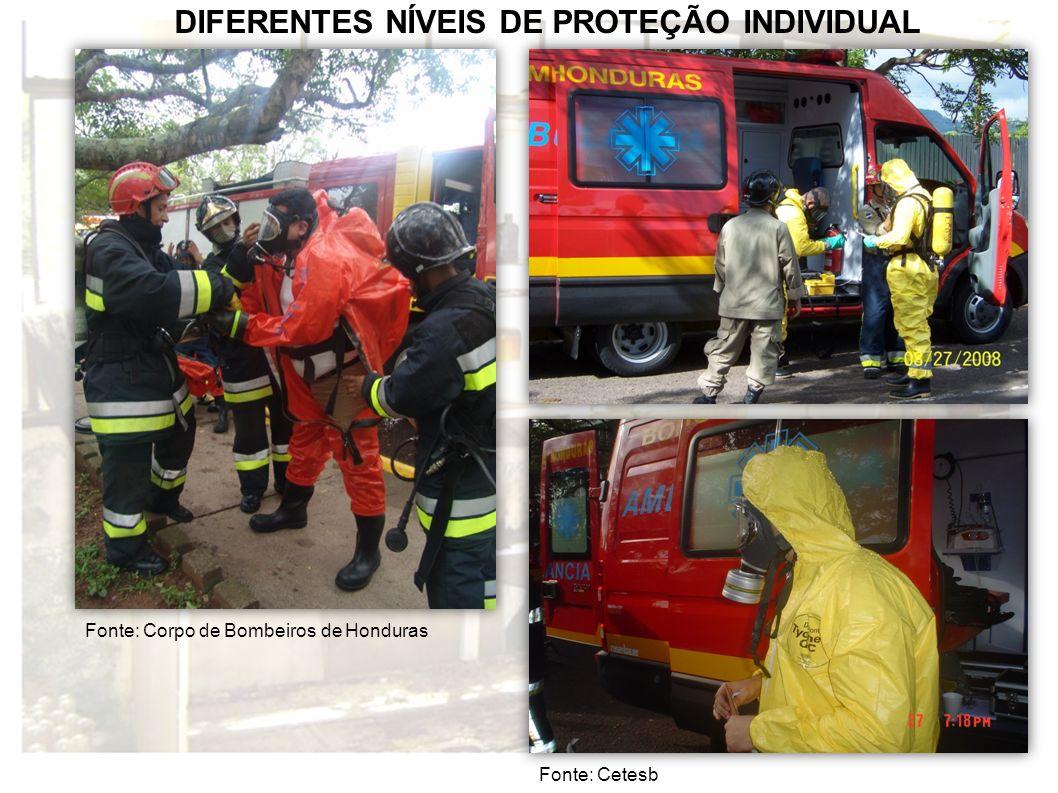 DIFERENTES NÍVEIS DE PROTEÇÃO INDIVIDUAL Fonte: Cetesb Fonte: Corpo de Bombeiros de Honduras