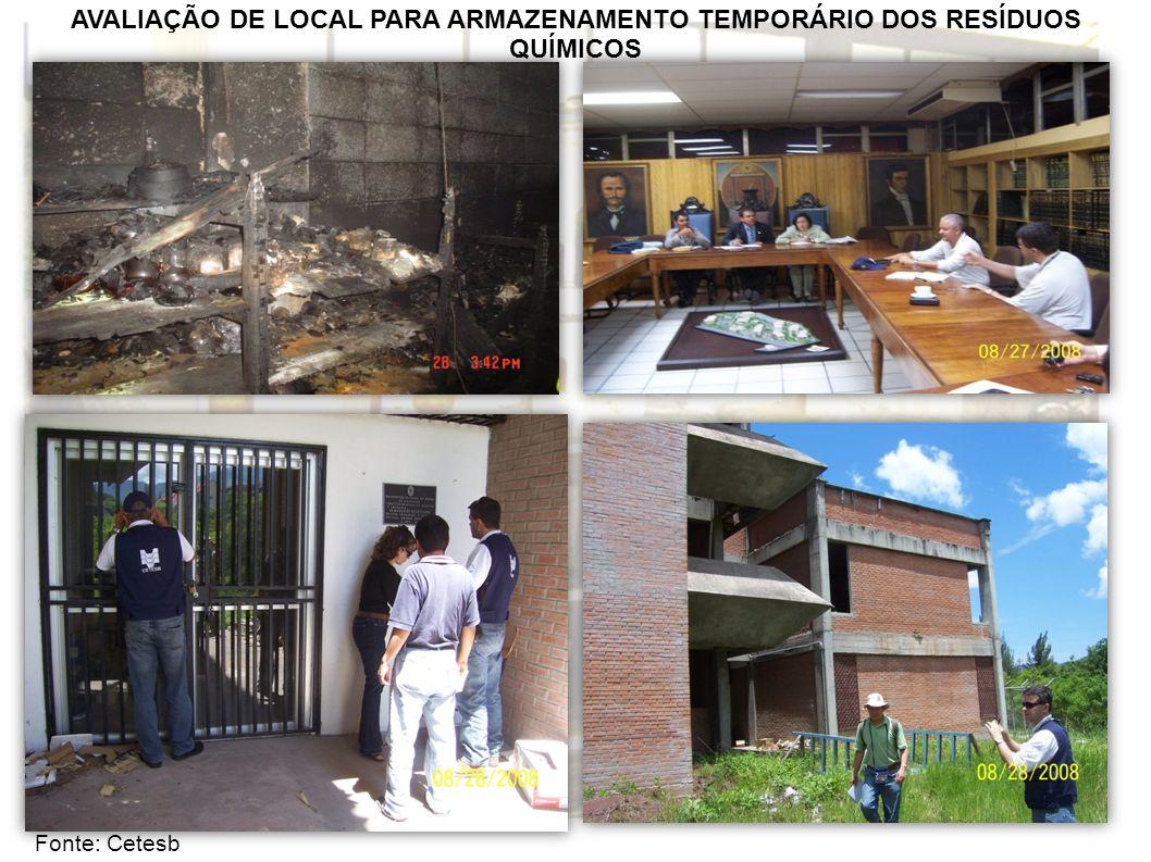 AVALIAÇÃO DE LOCAL PARA ARMAZENAMENTO TEMPORÁRIO DOS RESÍDUOS QUÍMICOS Fonte: Cetesb