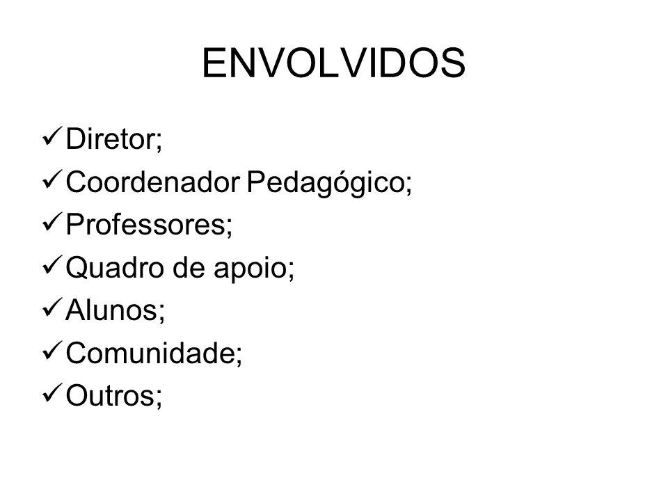 ENVOLVIDOS Diretor; Coordenador Pedagógico; Professores; Quadro de apoio; Alunos; Comunidade; Outros;
