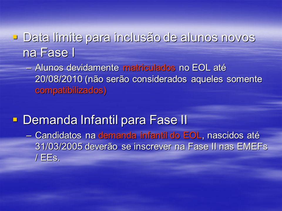 Data limite para inclusão de alunos novos na Fase I Data limite para inclusão de alunos novos na Fase I –Alunos devidamente matriculados no EOL até 20
