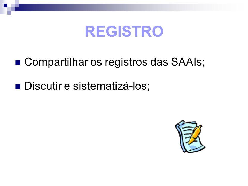 REGISTRO Compartilhar os registros das SAAIs; Discutir e sistematizá-los;