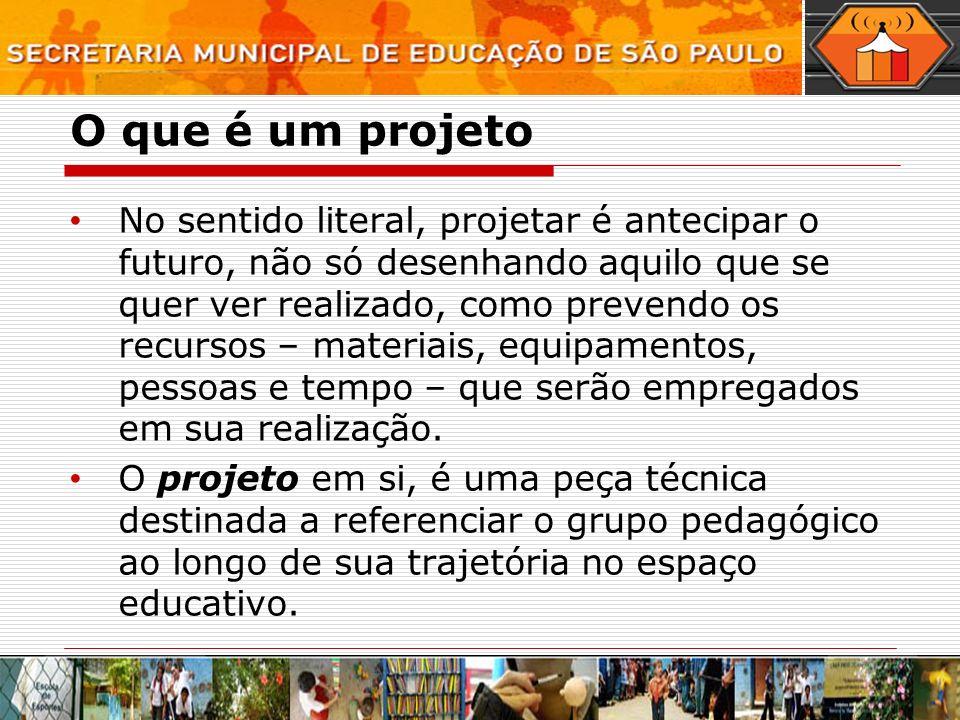 Tipos de projeto QUANTO À FINALIDADE Projetos de Intervenção Projetos de Pesquisa QUANTO AO ÂMBITO/ESCOPO Projeto Político Pedagógico Projeto de Trabalho Projeto Social
