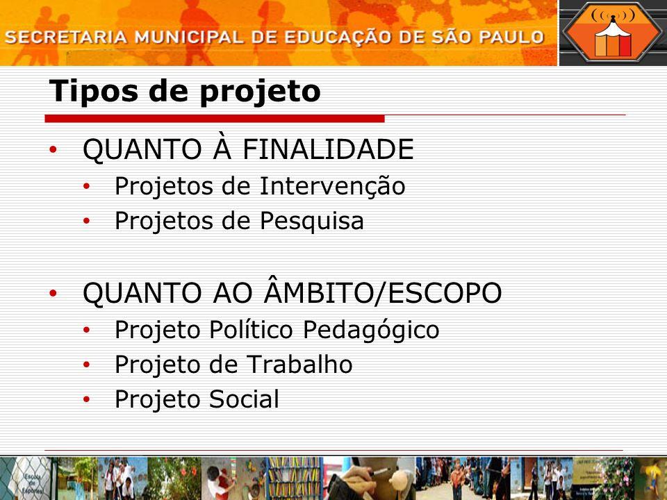 Tipos de projeto QUANTO À FINALIDADE Projetos de Intervenção Projetos de Pesquisa QUANTO AO ÂMBITO/ESCOPO Projeto Político Pedagógico Projeto de Traba