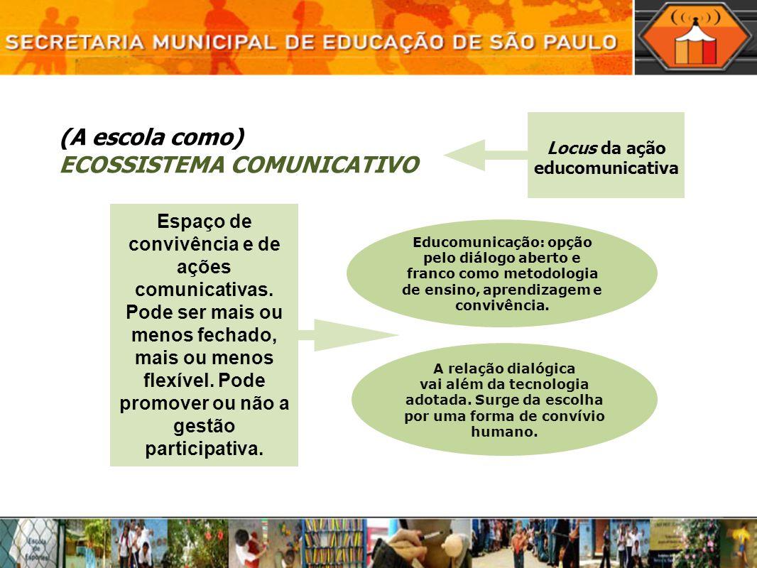 (A escola como) ECOSSISTEMA COMUNICATIVO Educomunicação: opção pelo diálogo aberto e franco como metodologia de ensino, aprendizagem e convivência. Es