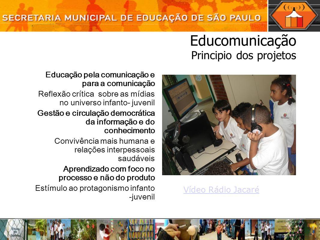 Educomunicação Principio dos projetos Educação pela comunicação e para a comunicação Reflexão crítica sobre as mídias no universo infanto- juvenil Ges