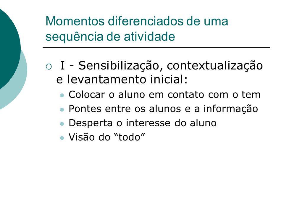 Momentos diferenciados de uma sequência de atividade I - Sensibilização, contextualização e levantamento inicial: Colocar o aluno em contato com o tem