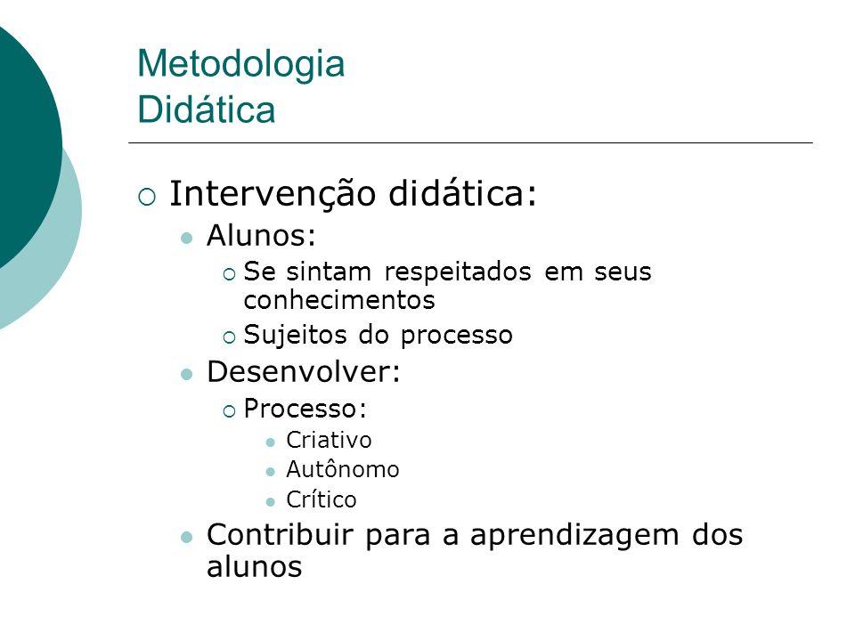 Metodologia Didática Intervenção didática: Alunos: Se sintam respeitados em seus conhecimentos Sujeitos do processo Desenvolver: Processo: Criativo Au