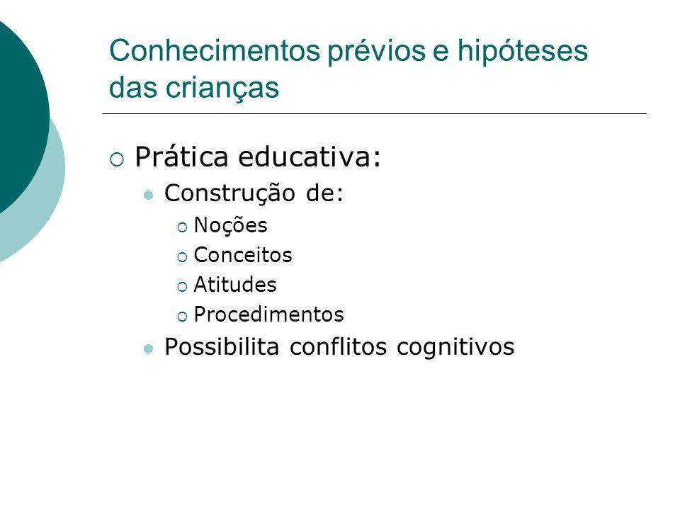 Conhecimentos prévios e hipóteses das crianças Prática educativa: Construção de: Noções Conceitos Atitudes Procedimentos Possibilita conflitos cogniti
