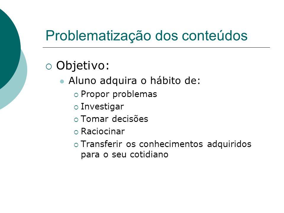 Problematização dos conteúdos Objetivo: Aluno adquira o hábito de: Propor problemas Investigar Tomar decisões Raciocinar Transferir os conhecimentos a